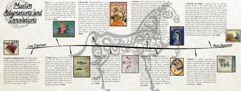 Copy of Sophia C._Diana P._Renata L._Muslim Adaptation and Innovations