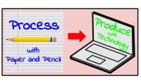 Process and Produce (1)